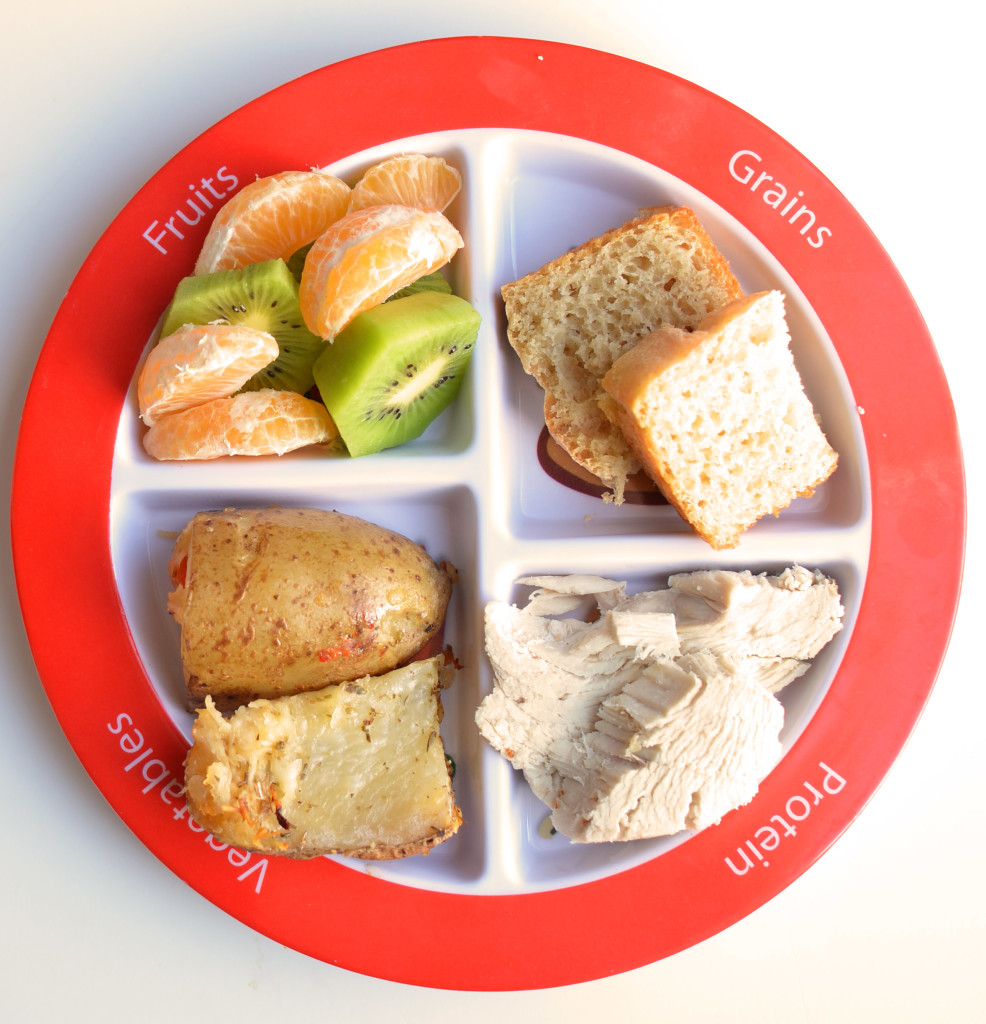 Choose myplate meal dinner